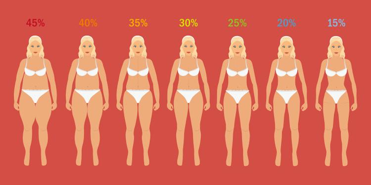 体脂肪が変わると見た目はこんなに変わる!